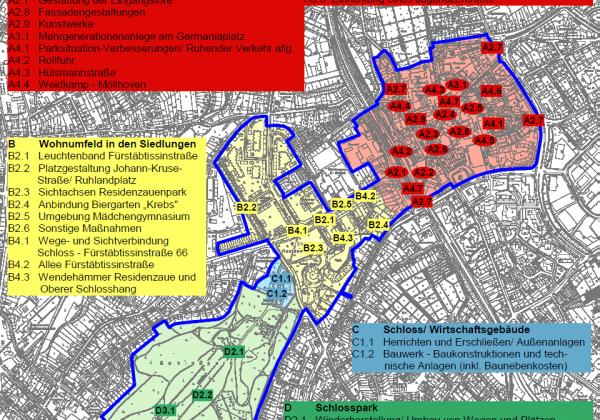 Entwicklungskonzept-Borbeck